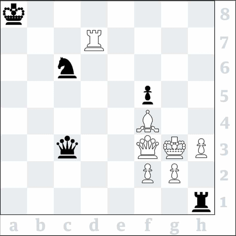 3779 Maria Klimova v David Spence, Gibraltar 2006. Black (to move) is two pawns down and seemingly without compensation, so he resigned. Can you do better?