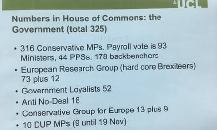 How numbers in the House of Commons fall on Brexit lines