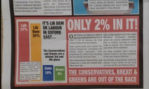 Oxford East is a Labour stronghold, but not according to a Lib Dem bar chart.