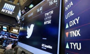 Twitter's market cap is down $3.5bn from its peak at the height of the buyout rumours