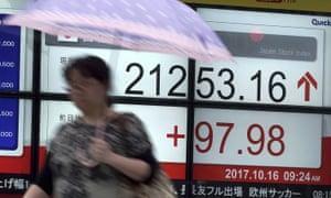 Live World Markets Climb Oil Jumps On Iraq Tensions
