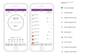 The Natural Cycles app