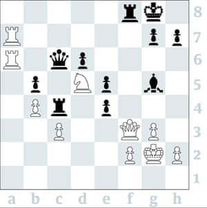 Chess: Rausis's cheating puts rankings rise and Sunningdale