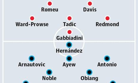 Southampton v West Ham United: match preview