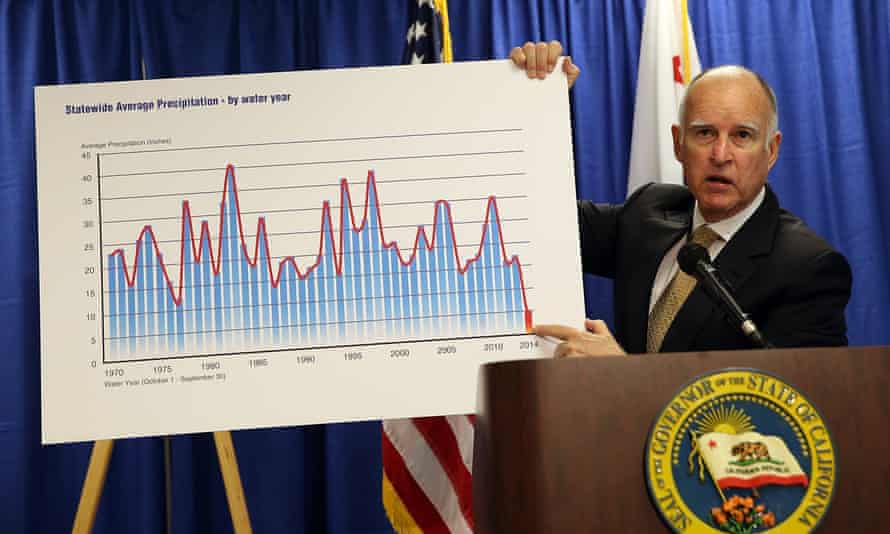 California Gov. Jerry Brown holds a chart showing statewide average precipitation as he speaks during a news conference on January 17, 2014 in San Francisco.