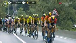 Tour de France 2020.