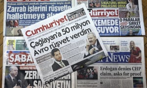 Front pages of Turkish newspapers with headlines concerning the trial in New York
