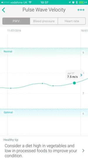 withings body fat percentage accuracy