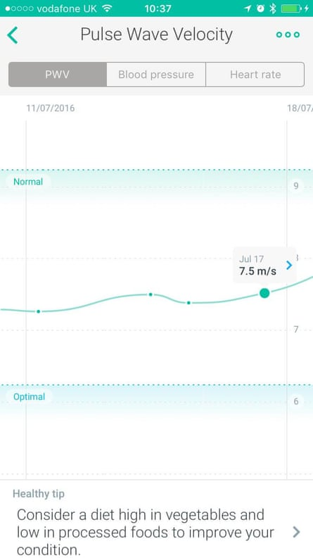 Withings pulse wave velocity heart rate App