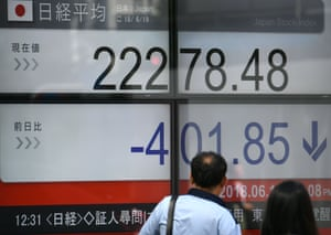 A stock indicator showing the close of the Tokyo Stock Exchange today.