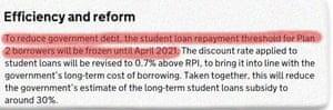 Student loan repayment threshold frozen