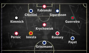 The Guardian's team of the tournament.