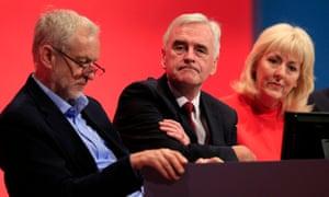 Jeremy Corbyn, John McDonnell and Jennie Formby
