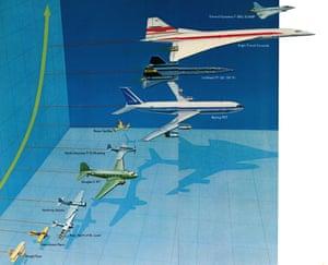 Airplanes, January 1981