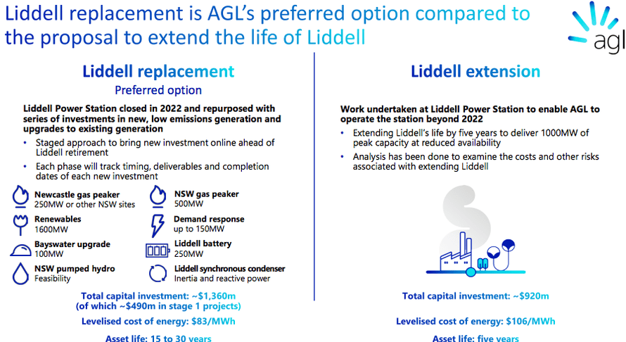 AGL NSW Generation Plan December 2017