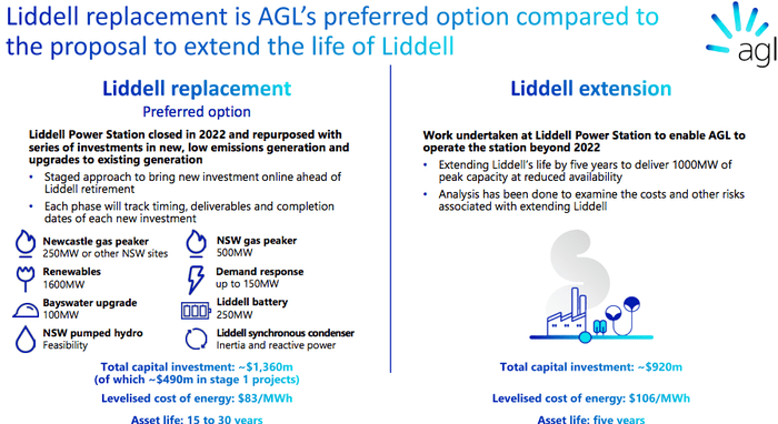 Why Liddell is likely to close in 2022, and why you shouldn