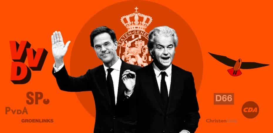 Dutch Election Graphic
