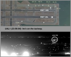 Images show Air Canada flight 759 attempting to land at the San Francisco international airport. Top is a map of the runway; centre is a call to air traffic control from a United plane on the taxiway. The bottom image was taken from a San Francisco airport video.