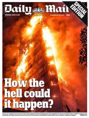 Daily Mail, UK