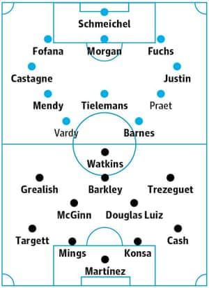 Leicester V Aston Villa Match Preview Football The Guardian