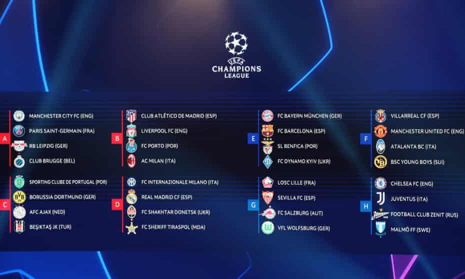 The Champions League group stage draw in full.