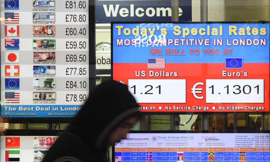 Currencies board at bureau de change