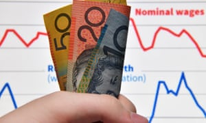 Australian currency next to a wages graph