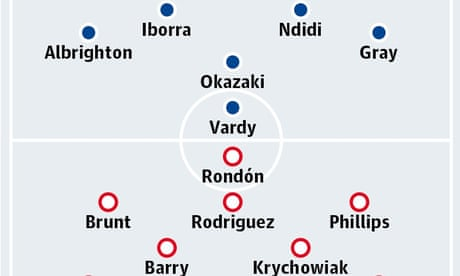Leicester City v West Bromwich Albion: match preview