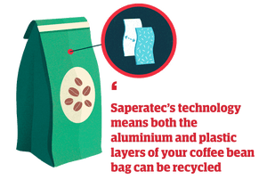 Illustration of coffee packet with quote: 'Saperatec's technology means both the aluminium and plastic layers of your coffee bean bag can be recycled'