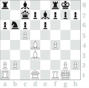 Chess 3662