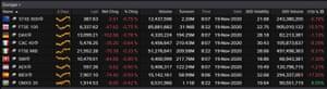 European stock markets, early trading, 19 November 2020