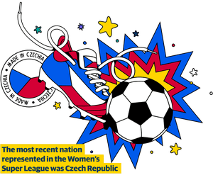 The most recent nation represented in the Women's Super League was Czech Republic