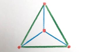 The equilateral triangle