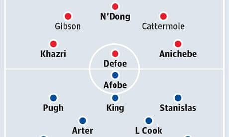 Sunderland v Bournemouth: match preview