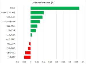 Asset prices, December 24 2019