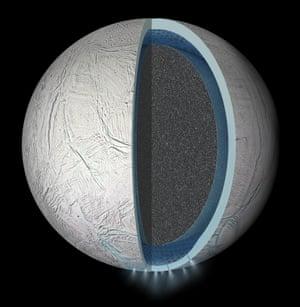 Graphic of the possible liquid water ocean between Enceladus' core and icy crust.