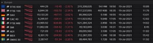 European stock markets, close, July 19 2021