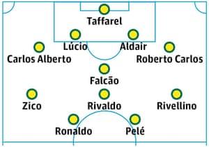 Cafu's all-time Brazil XI