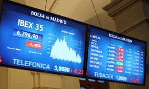 Madrid's Ibex Index