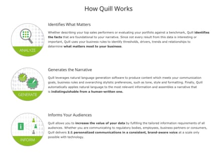 How Quill natural language generation software works