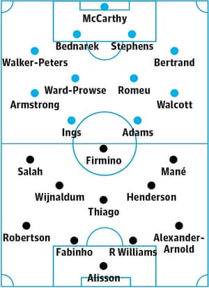 Southampton v Liverpool potential teams.