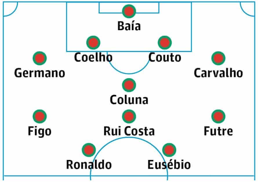Paulo Futre's all-time Portugal XI