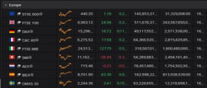 European stock markets, April 26 2021