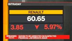Renault shares hit