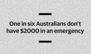 One in six Australians don't have $2000 in an emergency.