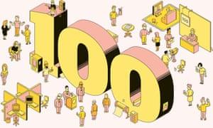 MediaGuardian 100: