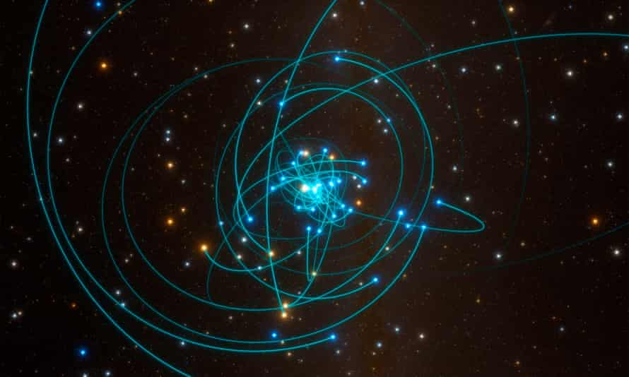 Simulation showing the orbits of stars very close to the supermassive black hole at the heart of the Milky Way.
