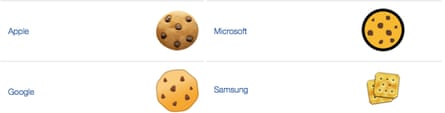 Four cookie emojis.