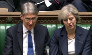Climate change, the environment and green energy were not mentioned in chancellor Philip Hammond's autumn statement