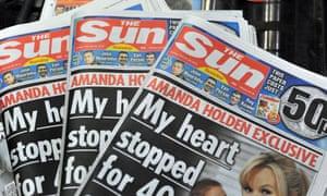 Sun on Sunday newspaper